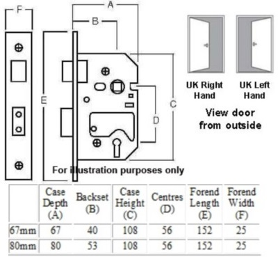 Chubb 3K74 Sash Lock at discounted prices from our WEB SHOP.